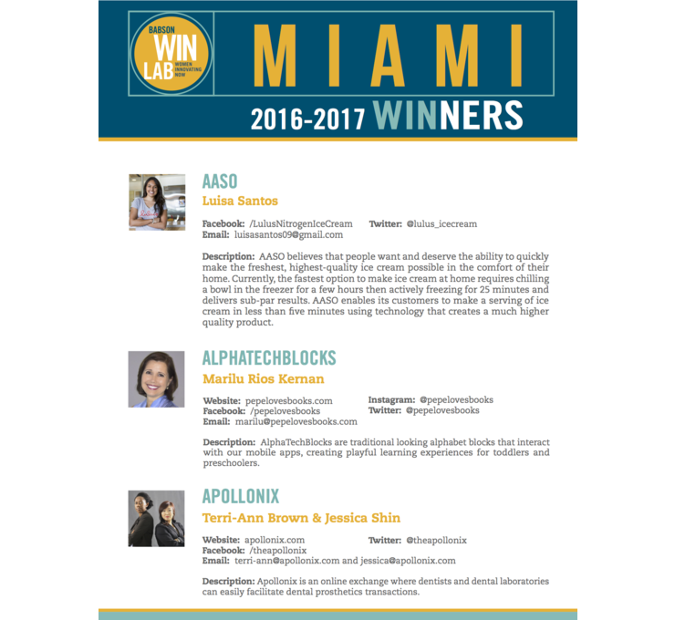 Big win lab miami first cohort